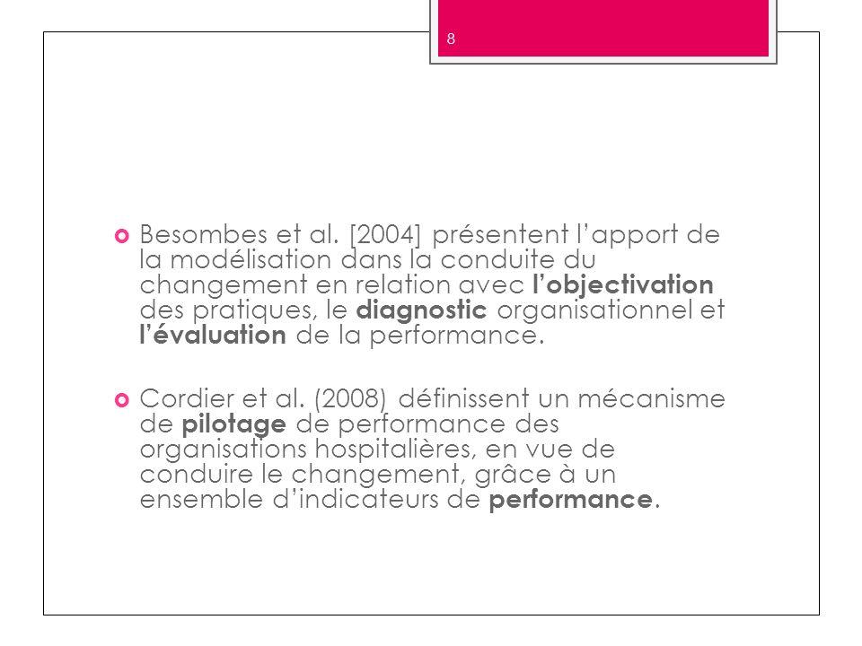 Besombes et al. [2004] présentent l'apport de la modélisation dans la conduite du changement en relation avec l'objectivation des pratiques, le diagnostic organisationnel et l'évaluation de la performance.